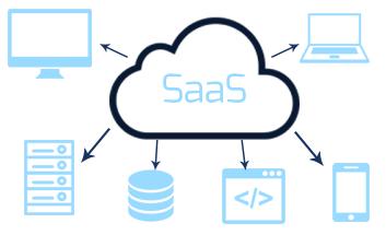 SaaS computing