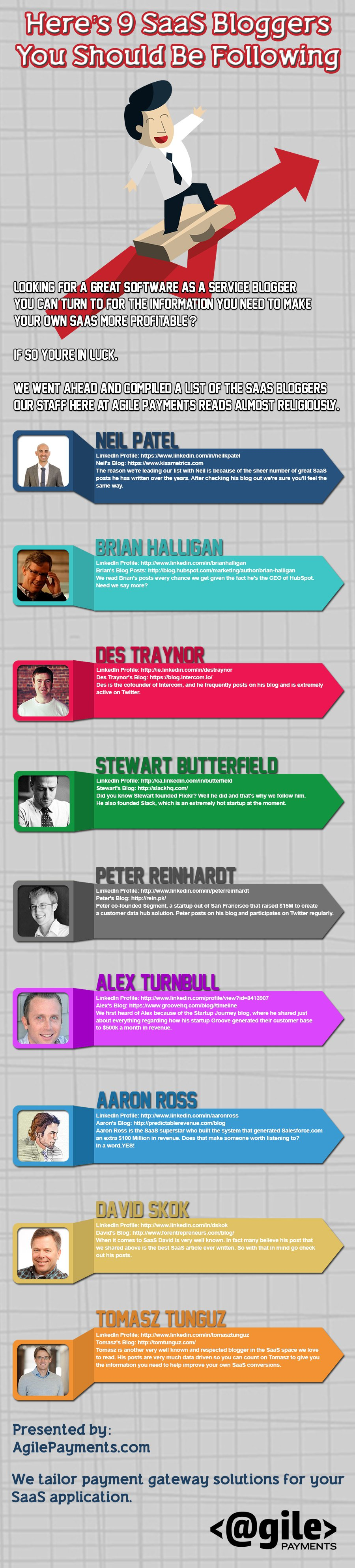 9 SaaS Bloggers To Follow Infographic
