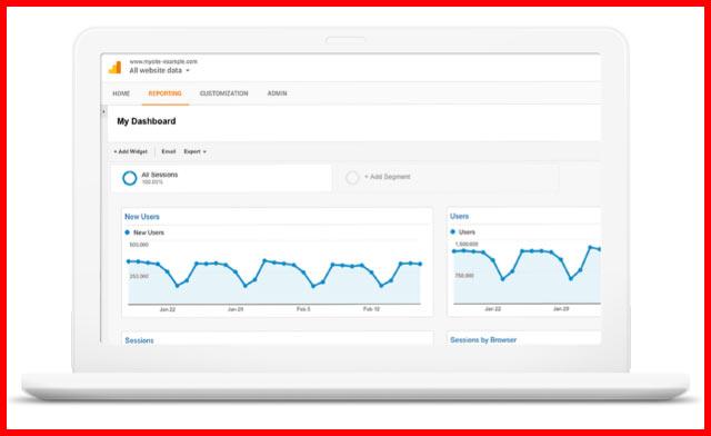 agile-google-analytics-image