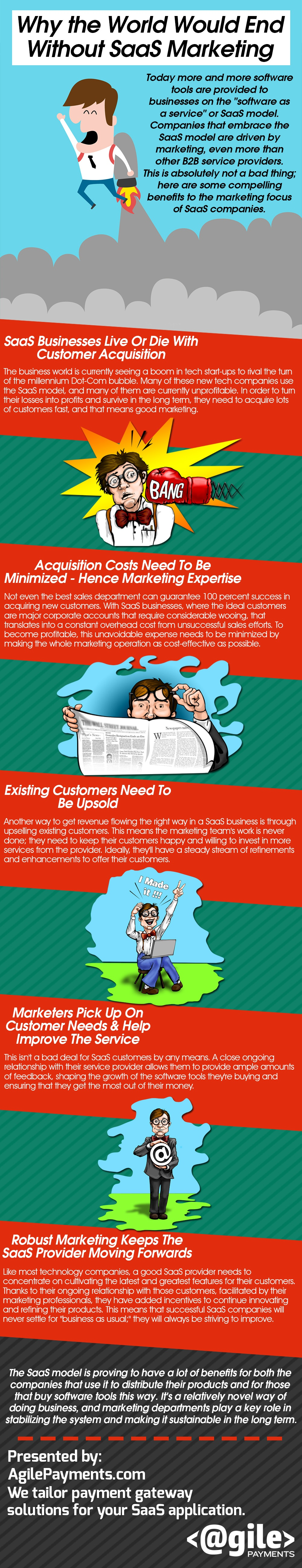 infographic-101-Why-the-World-Would-End-Without-SaaS-Marketing